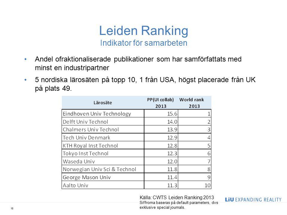 Leiden Ranking Indikator för samarbeten Andel ofraktionaliserade publikationer som har samförfattats med minst en industripartner 5 nordiska lärosäten på topp 10, 1 från USA, högst placerade från UK på plats 49.