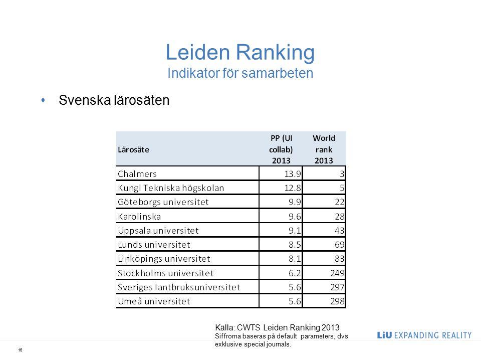 Leiden Ranking Indikator för samarbeten Svenska lärosäten 16 Källa: CWTS Leiden Ranking 2013 Siffrorna baseras på default parameters, dvs exklusive sp