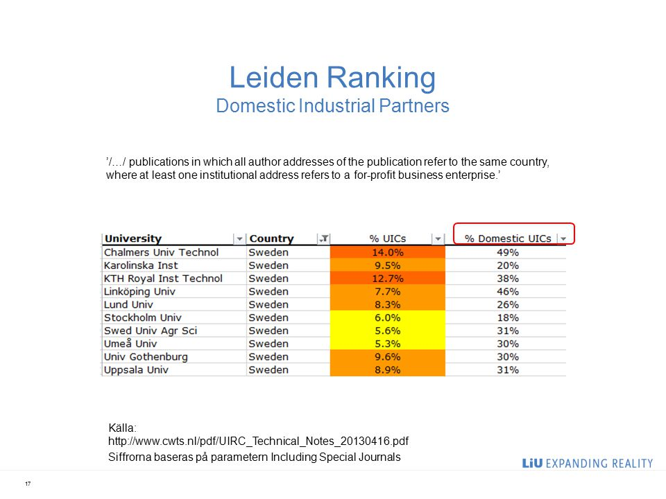 Leiden Ranking Domestic Industrial Partners 17 '/…/ publications in which all author addresses of the publication refer to the same country, where at least one institutional address refers to a for-profit business enterprise.' Källa: http://www.cwts.nl/pdf/UIRC_Technical_Notes_20130416.pdf Siffrorna baseras på parametern Including Special Journals