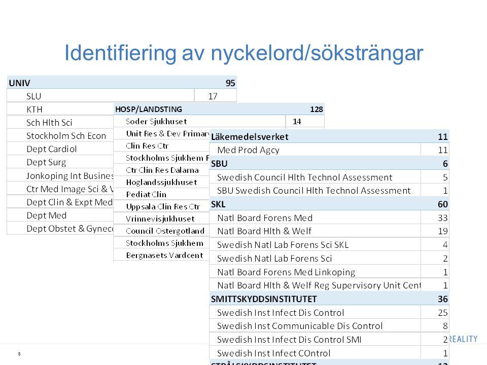 Identifiering av nyckelord/söksträngar 8