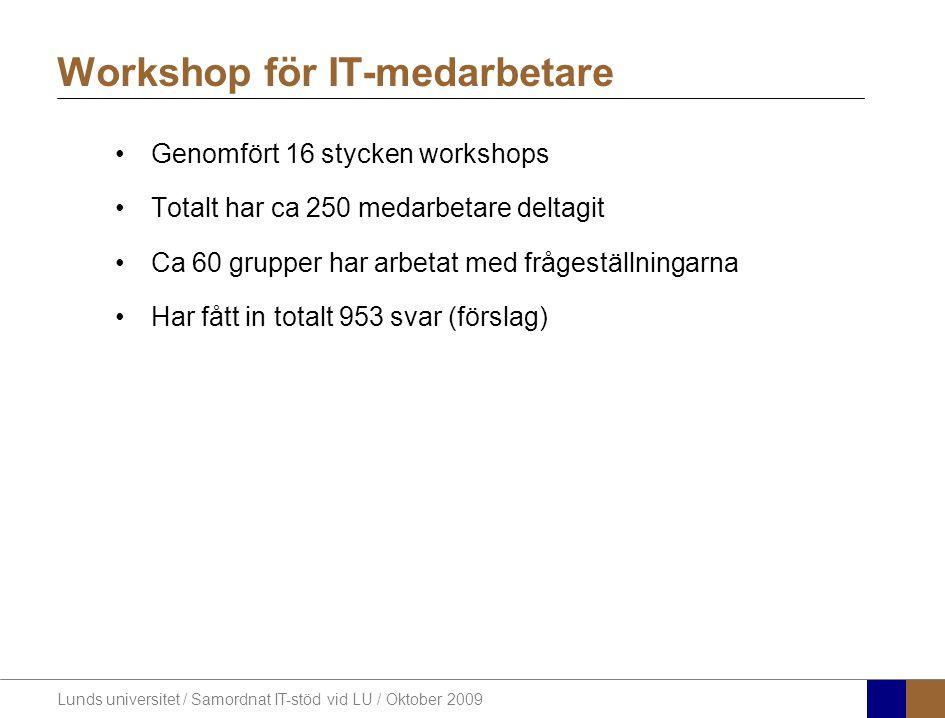 Lunds universitet / Samordnat IT-stöd vid LU / Oktober 2009 Workshop för IT-medarbetare Genomfört 16 stycken workshops Totalt har ca 250 medarbetare deltagit Ca 60 grupper har arbetat med frågeställningarna Har fått in totalt 953 svar (förslag)
