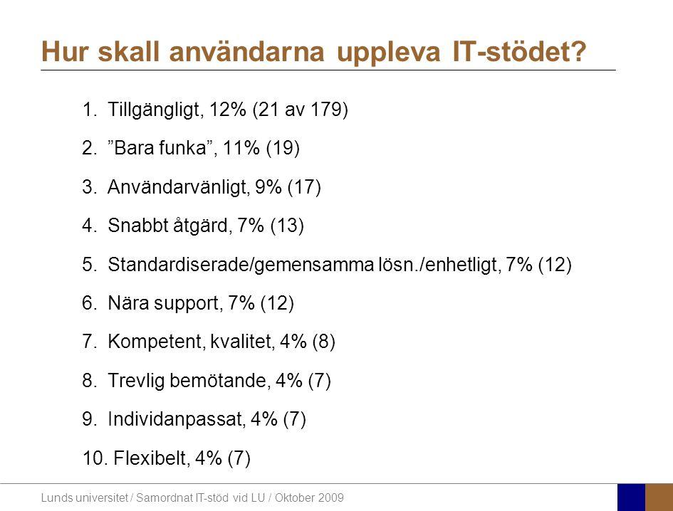 Lunds universitet / Samordnat IT-stöd vid LU / Oktober 2009 Hur skall användarna uppleva IT-stödet.