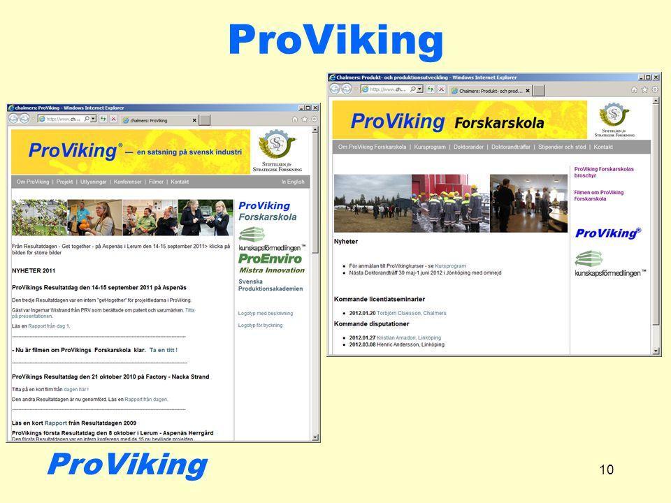 10 ProViking -Två hemsidor där projekten, kurser och andra aktiviteter presenteras ProViking