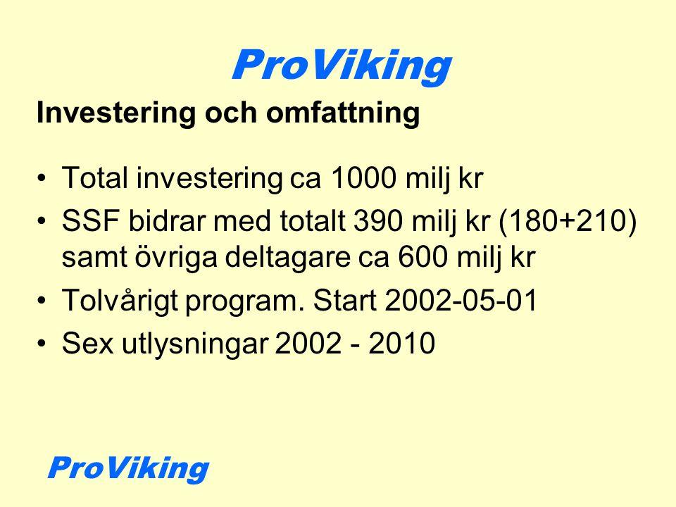Investering och omfattning Total investering ca 1000 milj kr SSF bidrar med totalt 390 milj kr (180+210) samt övriga deltagare ca 600 milj kr Tolvårigt program.