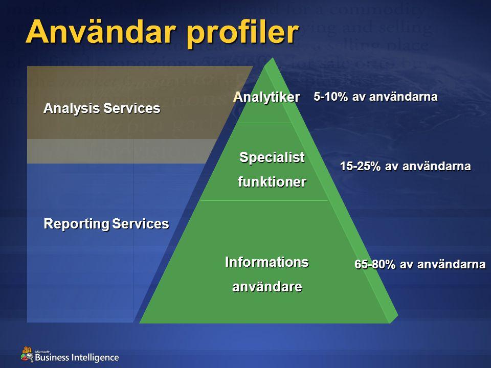 Användar profiler Analytiker Informationsanvändare Specialistfunktioner 5-10% av användarna 15-25% av användarna 65-80% av användarna Reporting Services Analysis Services
