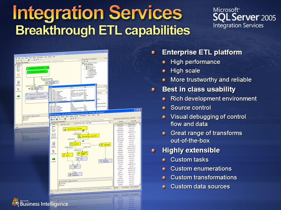 Enterprise ETL platform High performance High scale More trustworthy and reliable Best in class usability Rich development environment Source control Visual debugging of control flow and data Great range of transforms out-of-the-box Highly extensible Custom tasks Custom enumerations Custom transformations Custom data sources