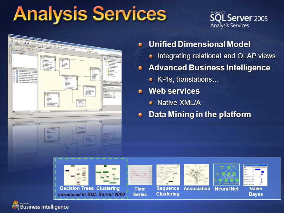 Unified Dimensional Model Integrating relational and OLAP views Advanced Business Intelligence KPIs, translations… Web services Native XML/A Data Mining in the platform Decision Trees Clustering Time Series Sequence Clustering Association Naïve Bayes Neural Net Introduced in SQL Server 2000