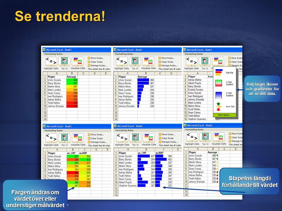 Se trenderna. Välj färger ikoner och gradienter för att se ditt data.
