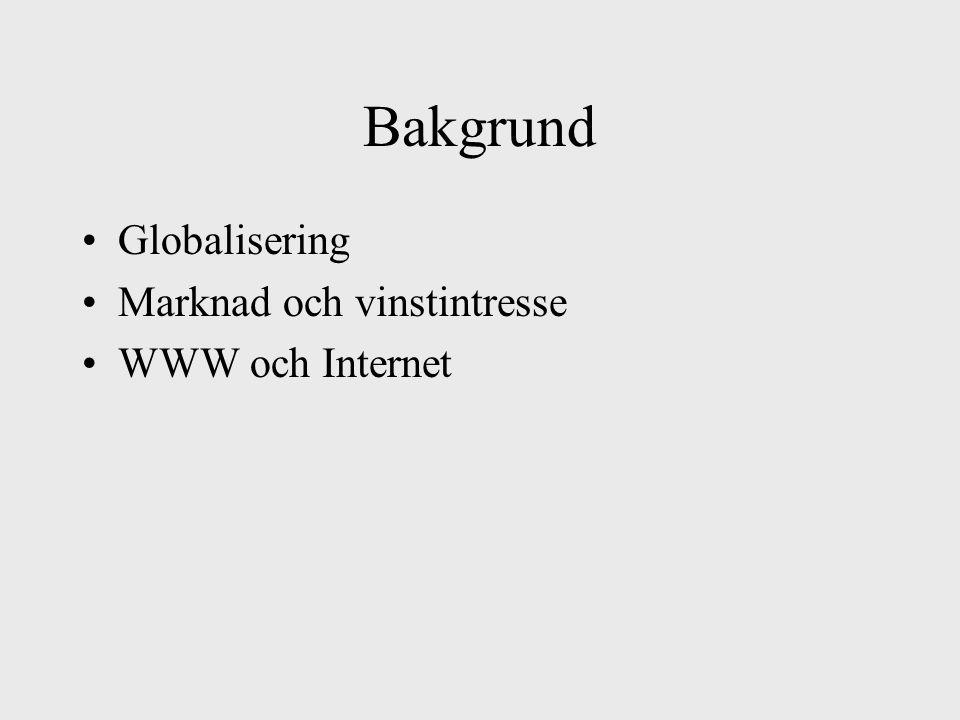 Bakgrund Globalisering Marknad och vinstintresse WWW och Internet