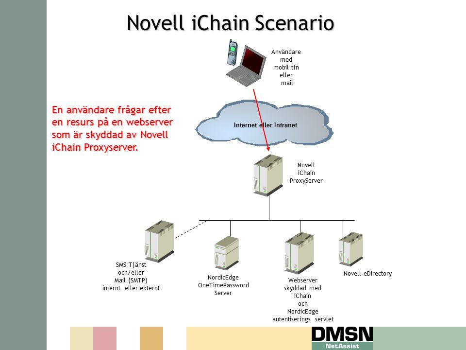 NordicEdge OneTimePassword Server Internet eller Intranet Novell iChain ProxyServer Webserver skyddad med iChain och NordicEdge autentiserings servlet