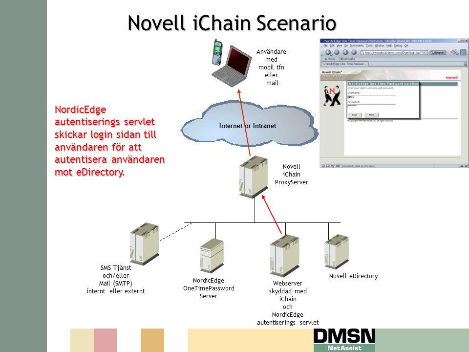 Novell iChain Scenario Novell iChain Scenario NordicEdge autentiserings servlet skickar login sidan till användaren för att autentisera användaren mot