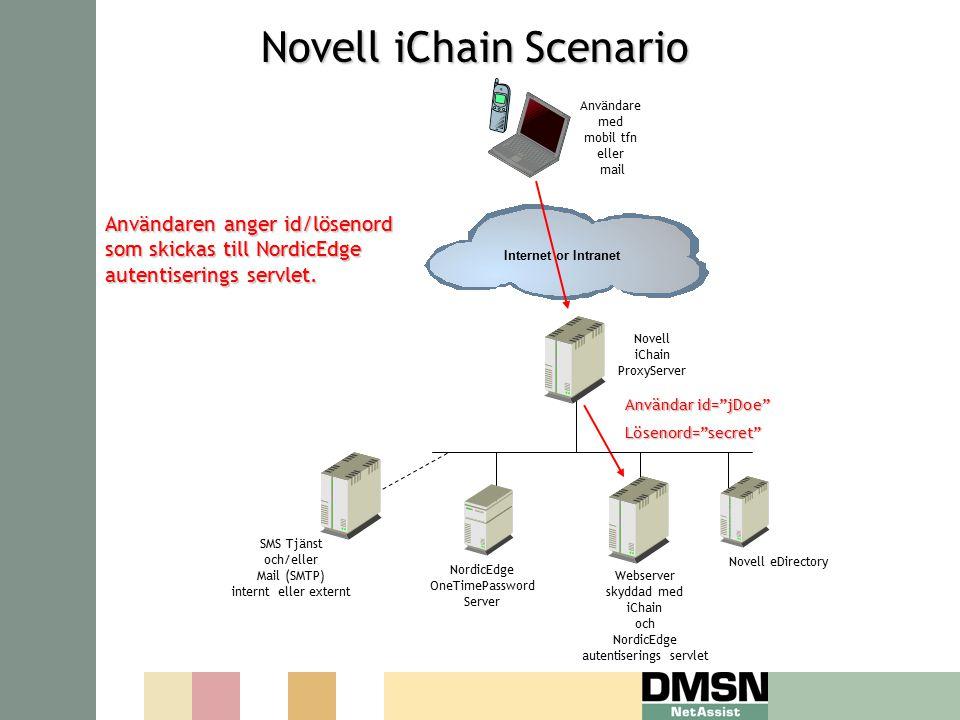 Novell iChain Scenario Novell iChain Scenario Användaren anger id/lösenord som skickas till NordicEdge autentiserings servlet. NordicEdge OneTimePassw