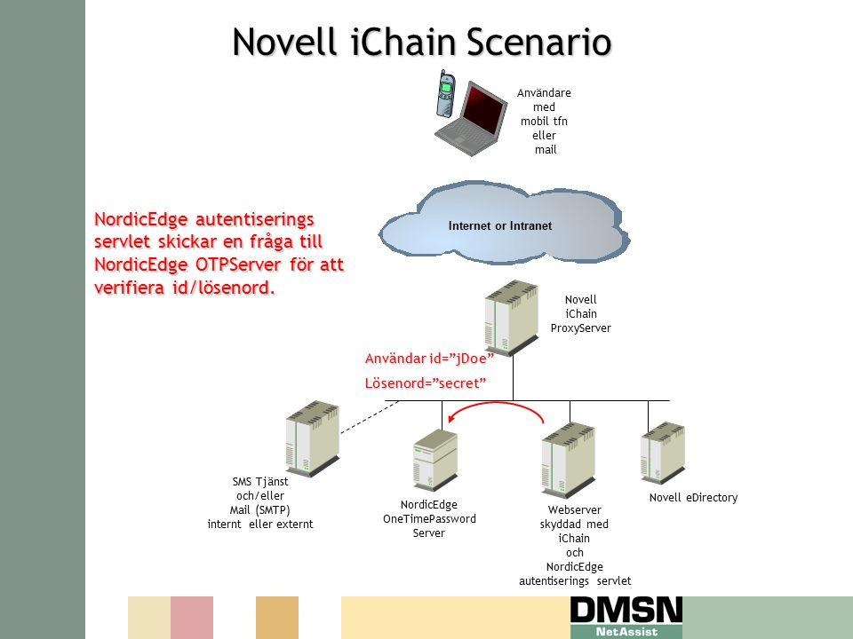 Novell iChain Scenario Novell iChain Scenario NordicEdge autentiserings servlet skickar en fråga till NordicEdge OTPServer för att verifiera id/löseno