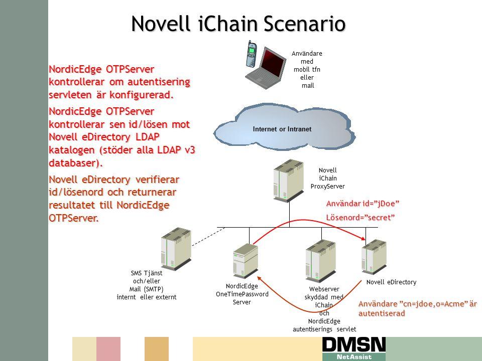 Novell iChain Scenario Novell iChain Scenario NordicEdge OTPServer kontrollerar om autentisering servleten är konfigurerad. NordicEdge OTPServer kontr