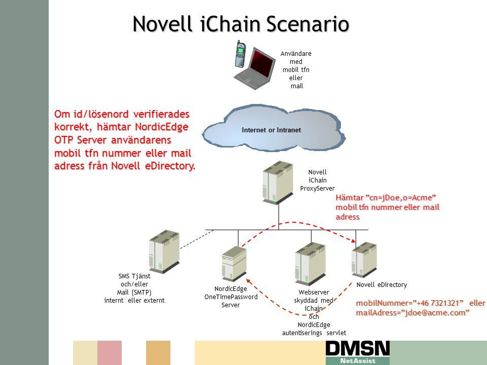 Novell iChain Scenario Novell iChain Scenario Om id/lösenord verifierades korrekt, hämtar NordicEdge OTP Server användarens mobil tfn nummer eller mai