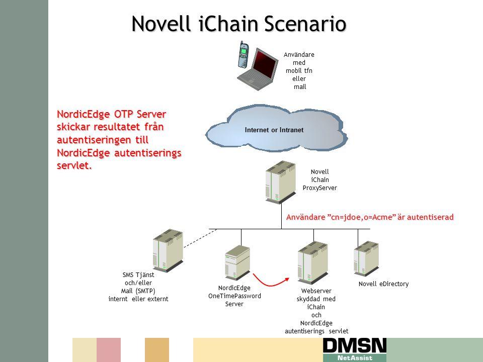 Novell iChain Scenario Novell iChain Scenario NordicEdge OTP Server skickar resultatet från autentiseringen till NordicEdge autentiserings servlet. An