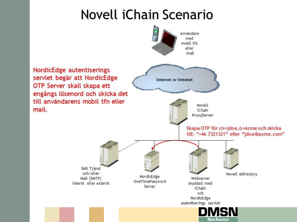 Novell iChain Scenario Novell iChain Scenario NordicEdge autentiserings servlet begär att NordicEdge OTP Server skall skapa ett engångs lösenord och skicka det till användarens mobil tfn eller mail.