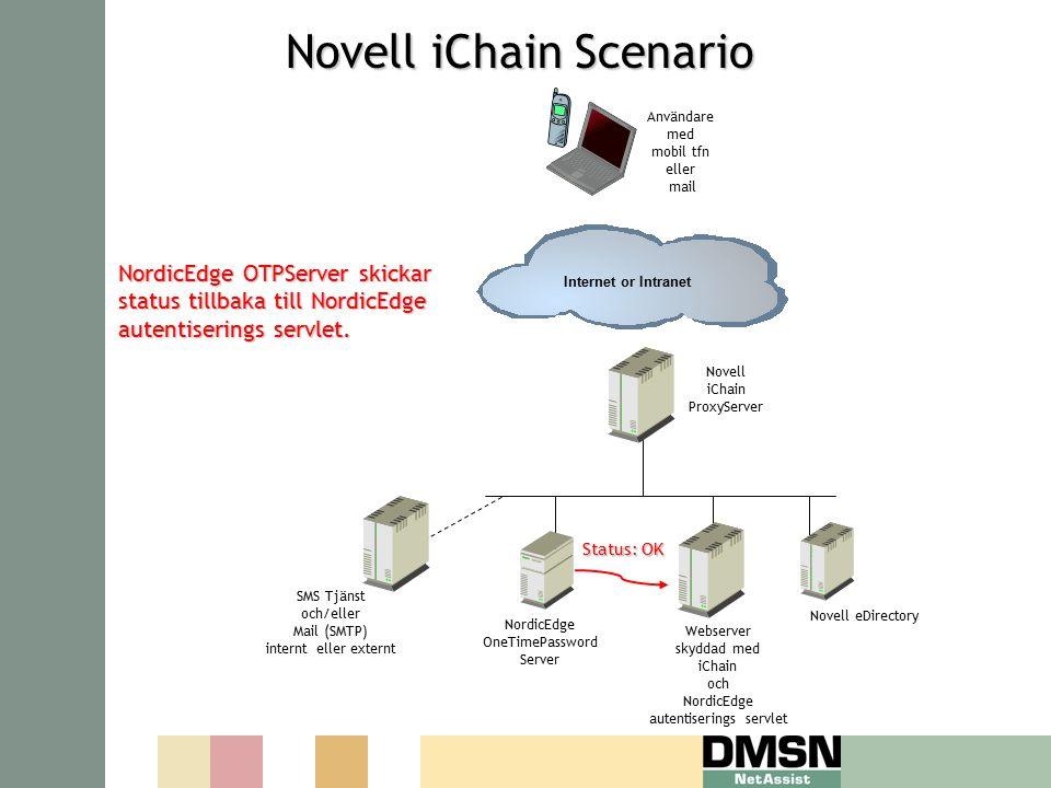 Novell iChain Scenario Novell iChain Scenario NordicEdge OTPServer skickar status tillbaka till NordicEdge autentiserings servlet. Status: OK NordicEd