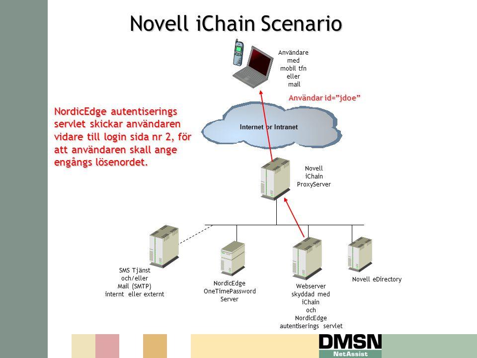Novell iChain Scenario Novell iChain Scenario NordicEdge autentiserings servlet skickar användaren vidare till login sida nr 2, för att användaren skall ange engångs lösenordet.