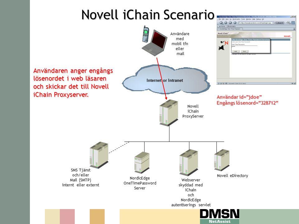 Novell iChain Scenario Novell iChain Scenario Användaren anger engångs lösenordet i web läsaren och skickar det till Novell iChain Proxyserver. Använd