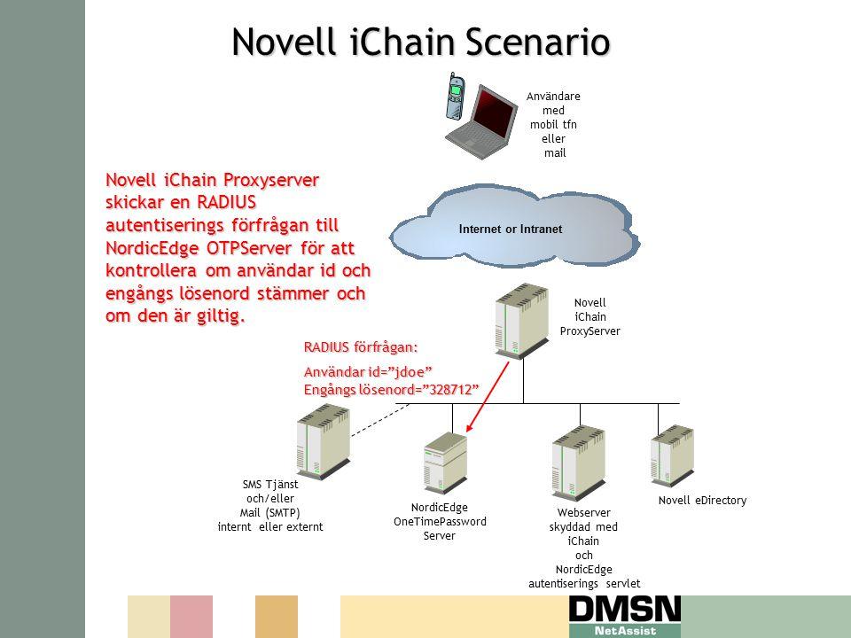 Novell iChain Scenario Novell iChain Scenario Novell iChain Proxyserver skickar en RADIUS autentiserings förfrågan till NordicEdge OTPServer för att kontrollera om användar id och engångs lösenord stämmer och om den är giltig.