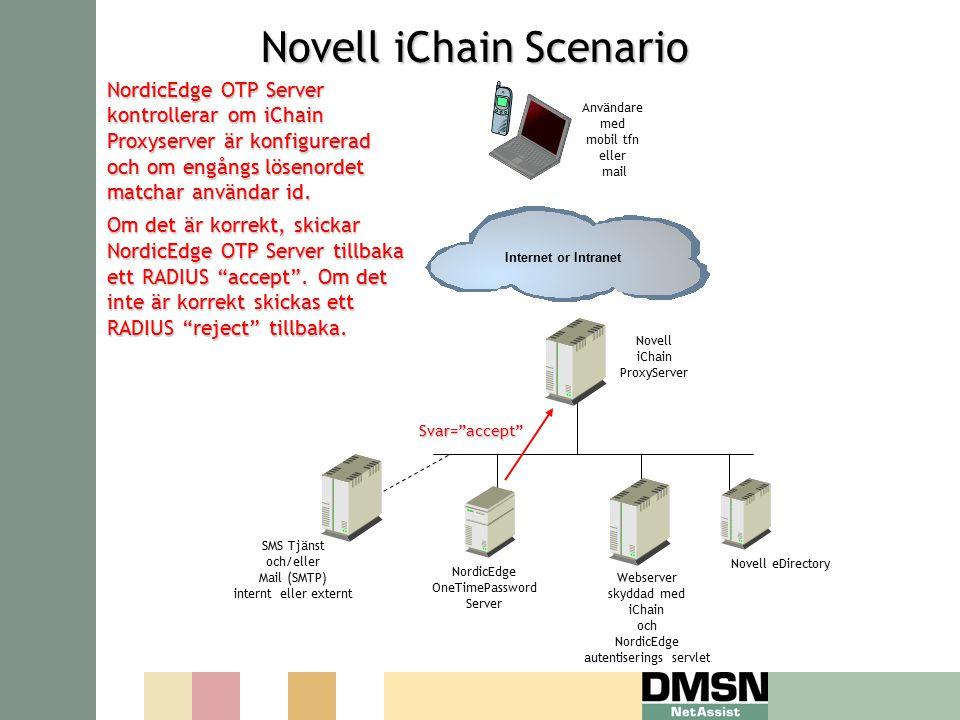 Novell iChain Scenario Novell iChain Scenario NordicEdge OTP Server kontrollerar om iChain Proxyserver är konfigurerad och om engångs lösenordet matchar användar id.