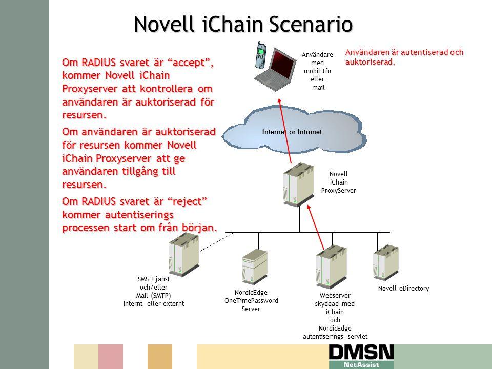 Novell iChain Scenario Novell iChain Scenario Om RADIUS svaret är accept , kommer Novell iChain Proxyserver att kontrollera om användaren är auktoriserad för resursen.