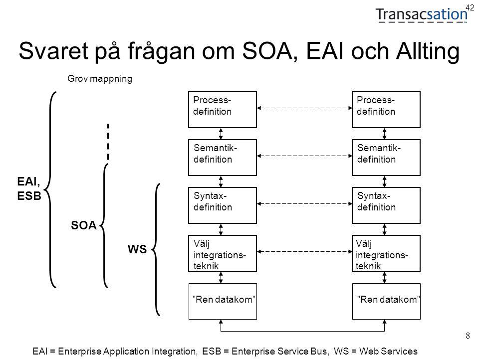 """8 Svaret på frågan om SOA, EAI och Allting """"Ren datakom"""" Syntax- definition Semantik- definition Process- definition Välj integrations- teknik EAI, ES"""