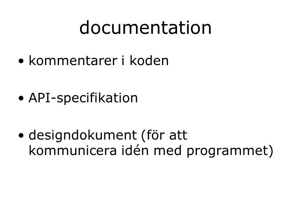 documentation kommentarer i koden API-specifikation designdokument (för att kommunicera idén med programmet)