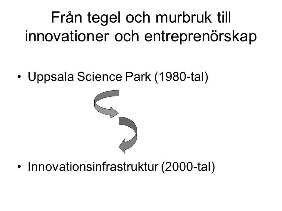 Från tegel och murbruk till innovationer och entreprenörskap Uppsala Science Park (1980-tal) Innovationsinfrastruktur (2000-tal)