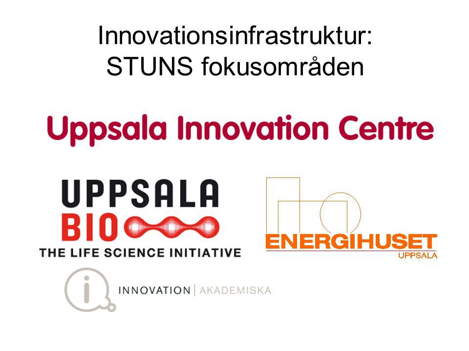 Innovationsinfrastruktur: STUNS fokusområden