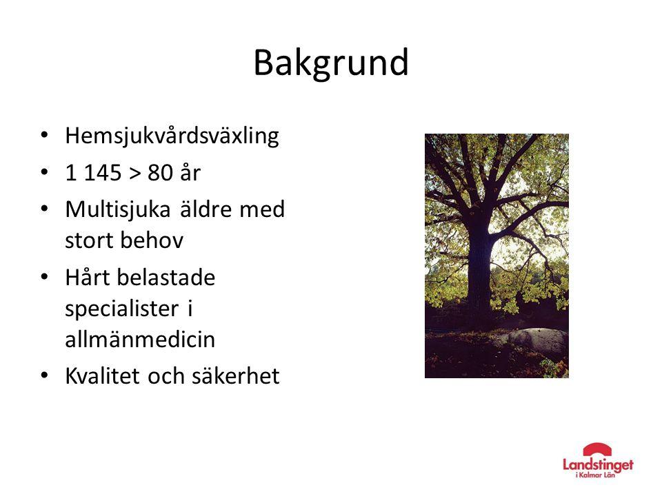 Bakgrund Hemsjukvårdsväxling 1 145 > 80 år Multisjuka äldre med stort behov Hårt belastade specialister i allmänmedicin Kvalitet och säkerhet