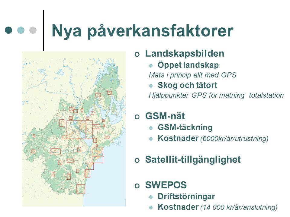 Nya påverkansfaktorer Landskapsbilden Öppet landskap Mäts i princip allt med GPS Skog och tätort Hjälppunkter GPS för mätning totalstation GSM-nät GSM-täckning Kostnader (6000kr/år/utrustning) Satellit-tillgänglighet SWEPOS Driftstörningar Kostnader (14 000 kr/år/anslutning)