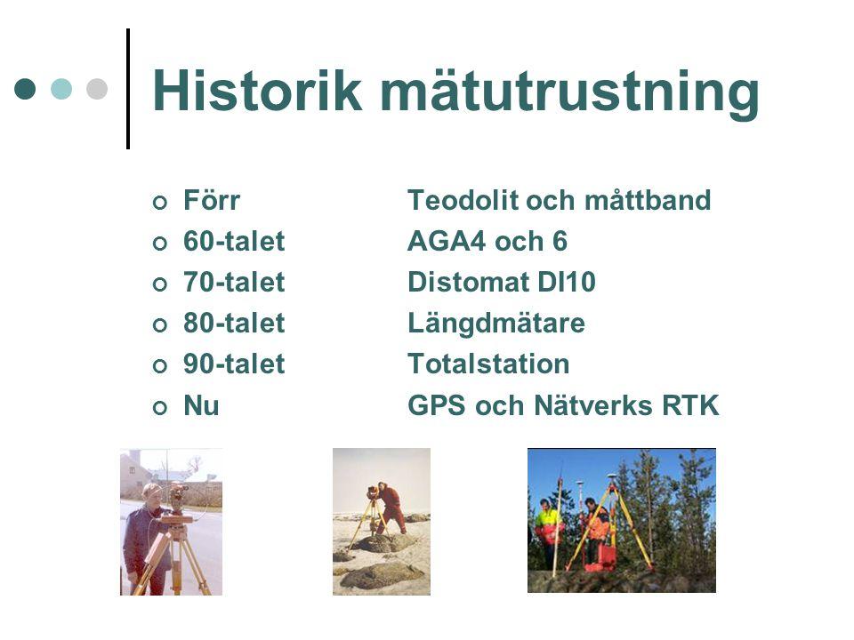 Historik mätutrustning FörrTeodolit och måttband 60-taletAGA4 och 6 70-taletDistomat DI10 80-taletLängdmätare 90-taletTotalstation Nu GPS och Nätverks RTK