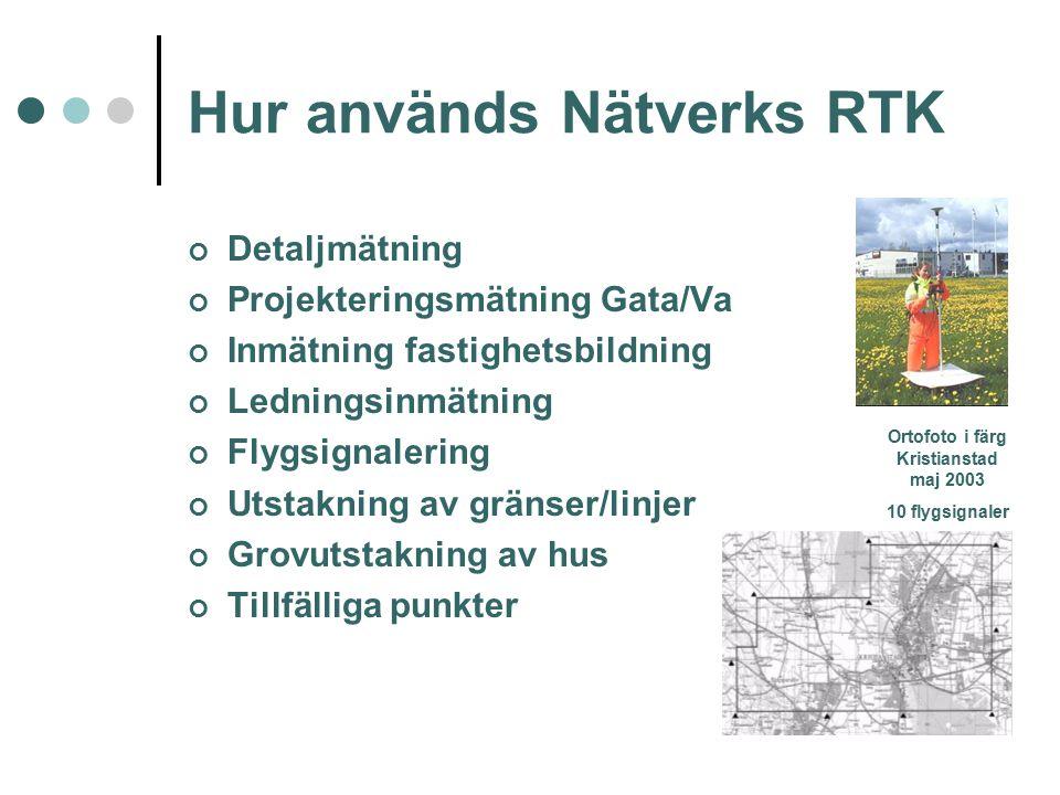 Vad har Nätverks-RTK inneburit Uppbyggnad/Underhåll av stomnät har minskat Fullt täckningsområde med bättre tillgänglighet Effektivare mätrutiner GPS/Totalstation Avståndsberoendet till referenspunkt har minskat Mindre GPS-utrustning än med RTK-mätning Stöldrisken mindre jämfört med RTK Lättare att analysera befintliga nät Bättre koordinatkvalité/transformationssamband Enmanslag och mer flexibel arbetstid Kompetens- och erfarenhetsbehov har ökat Något sämre geometrisk noggrannhet accepteras???
