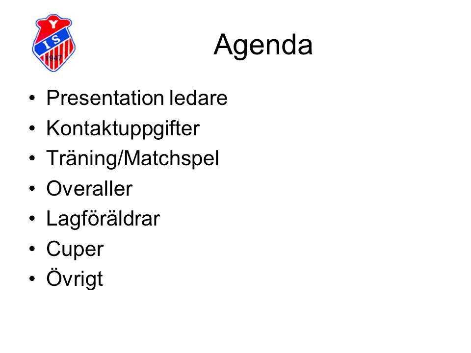 Agenda Presentation ledare Kontaktuppgifter Träning/Matchspel Overaller Lagföräldrar Cuper Övrigt