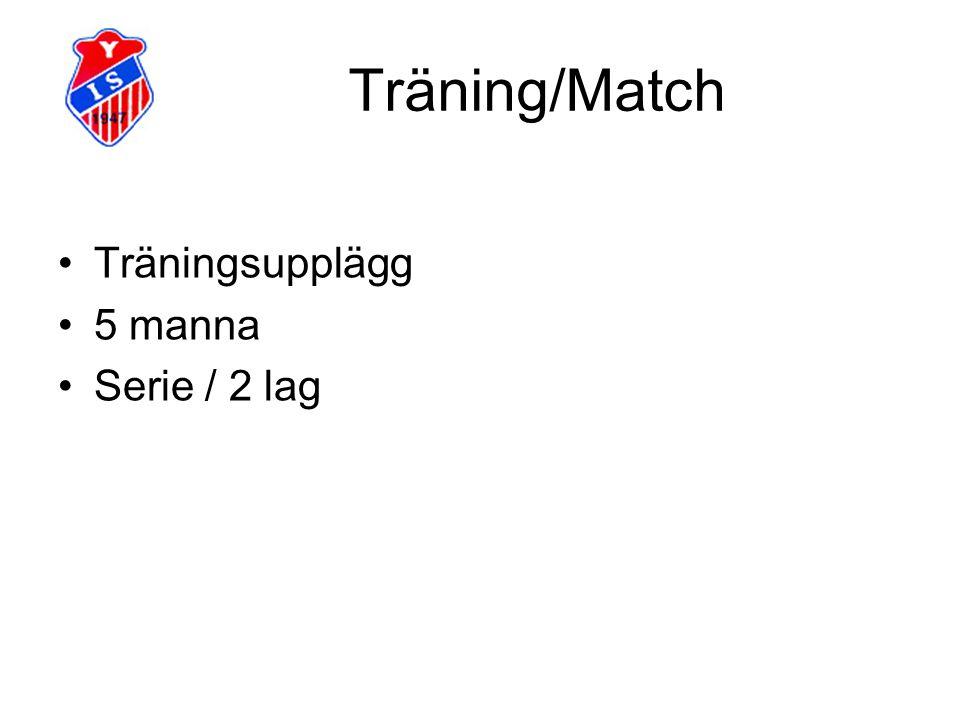 Träning/Match Träningsupplägg 5 manna Serie / 2 lag