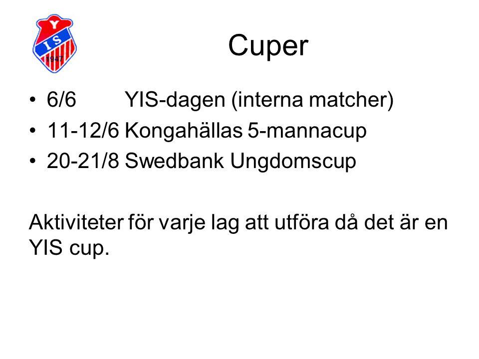 Cuper 6/6YIS-dagen (interna matcher) 11-12/6Kongahällas 5-mannacup 20-21/8 Swedbank Ungdomscup Aktiviteter för varje lag att utföra då det är en YIS cup.