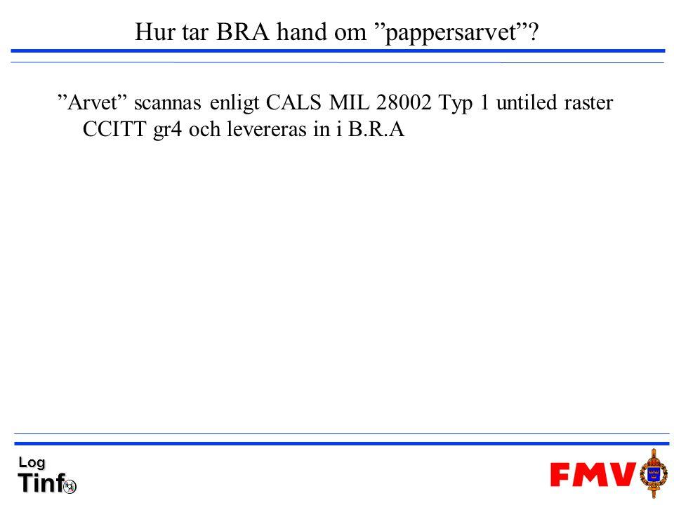 """TinfLog Hur tar BRA hand om """"pappersarvet""""? """"Arvet"""" scannas enligt CALS MIL 28002 Typ 1 untiled raster CCITT gr4 och levereras in i B.R.A"""