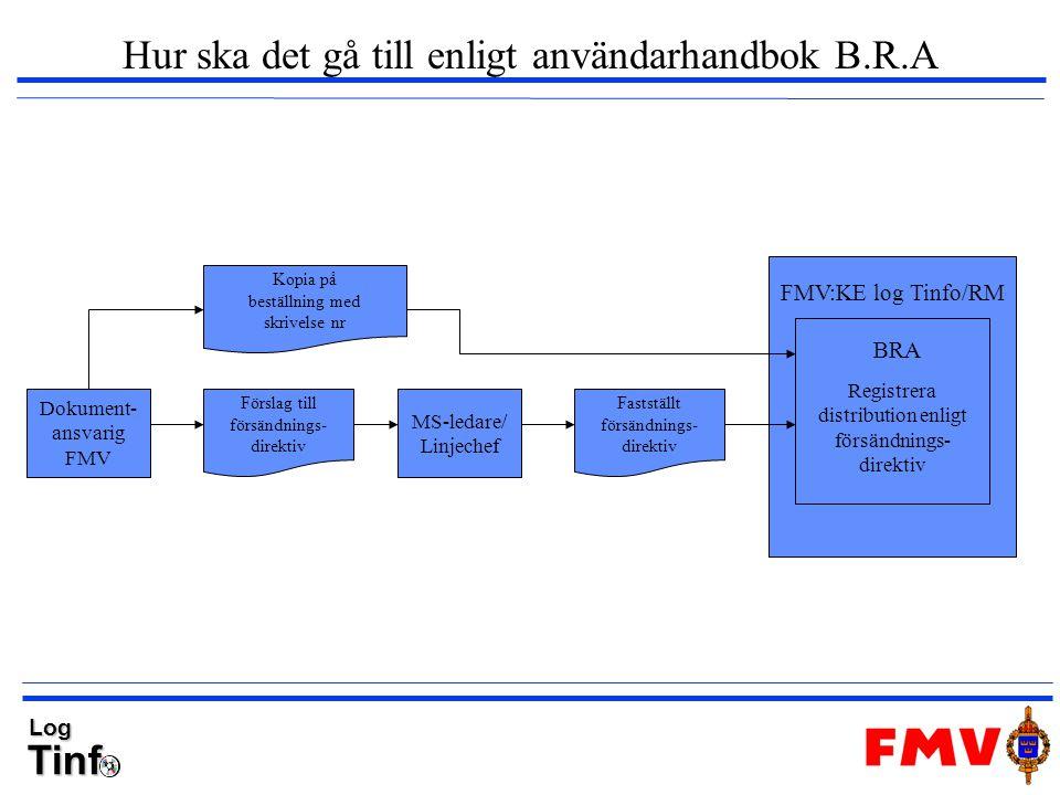 TinfLog Hur ska det gå till enligt användarhandbok B.R.A Registrera distribution enligt försändnings- direktiv BRA FMV:KE log Tinfo/RM Fastställt förs