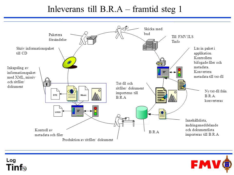 TinfLog Inleverans till B.R.A – framtid steg 1 B.R.A Txt-fil och ritfiler/ dokument importeras till B.R.A Skriv informationspaket till CD Paketera för