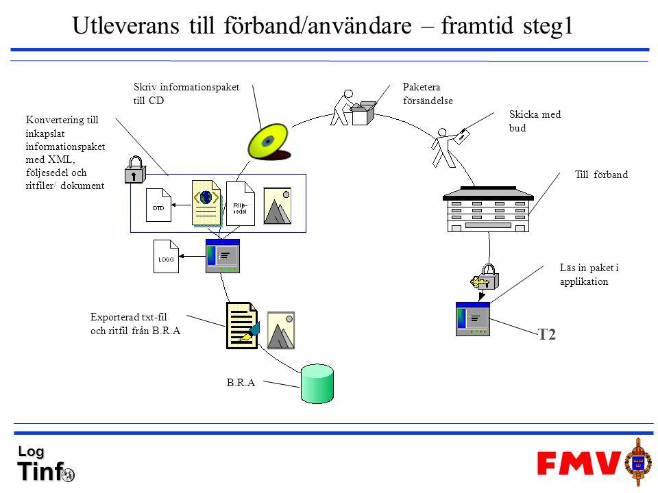 TinfLog Utleverans till förband/användare – framtid steg1 T2 Konvertering till inkapslat informationspaket med XML, följesedel och ritfiler/ dokument