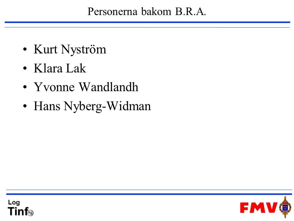 TinfLog Kurt Nyström Klara Lak Yvonne Wandlandh Hans Nyberg-Widman Personerna bakom B.R.A.