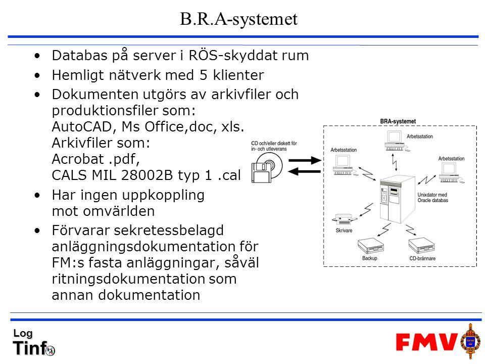 TinfLog B.R.A-systemet Databas på server i RÖS-skyddat rum Hemligt nätverk med 5 klienter Dokumenten utgörs av arkivfiler och produktionsfiler som: Au