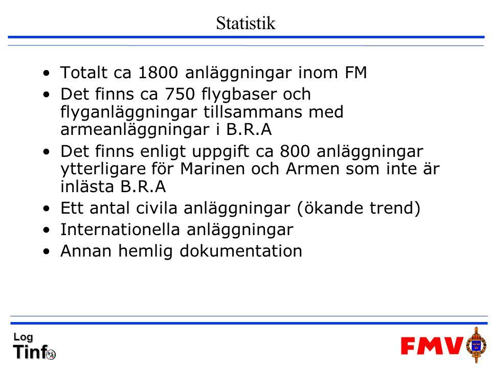 TinfLog Statistik Totalt ca 1800 anläggningar inom FM Det finns ca 750 flygbaser och flyganläggningar tillsammans med armeanläggningar i B.R.A Det fin