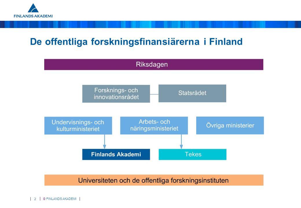© FINLANDS AKADEMI 33 Forskningsinfrastrukturer Forskningens infrastrukturer en viktig reserv av forskningsredskap, -apparatur, -material och -tjänster som möjliggör högklassig forskning och utveckling i innovationsverksamhetens olika stadier stöder organiserat forskningsarbete Den europeiska strategin och uppdaterade vägvisaren för forskningens infrastrukturer (ESFRI 2010) Finlands nationella vägvisare 2009, uppdatering 2013 Finansiering ca 28 miljoner euro åren 2010–2011 (FIRI-utlysningen, ICOS samt EATRIS, BBMRI och ELIXIR) 6,45 miljoner euro år 2012 för den nationella vägvisarens infrastrukturer (ICOS samt EATRIS, BBMRI och ELIXIR)