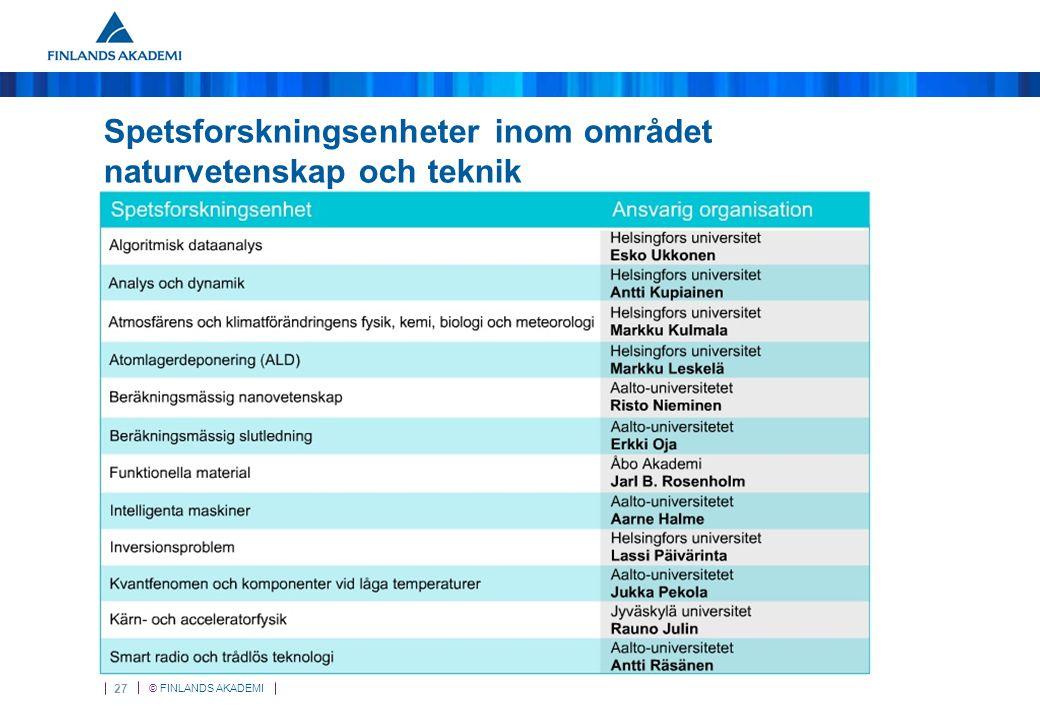 © FINLANDS AKADEMI 27 Spetsforskningsenheter inom området naturvetenskap och teknik