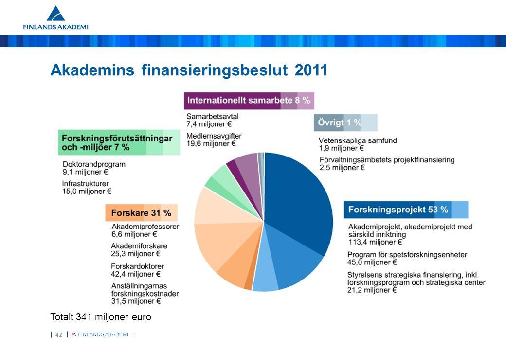 © FINLANDS AKADEMI 42 Akademins finansieringsbeslut 2011 Totalt 341 miljoner euro