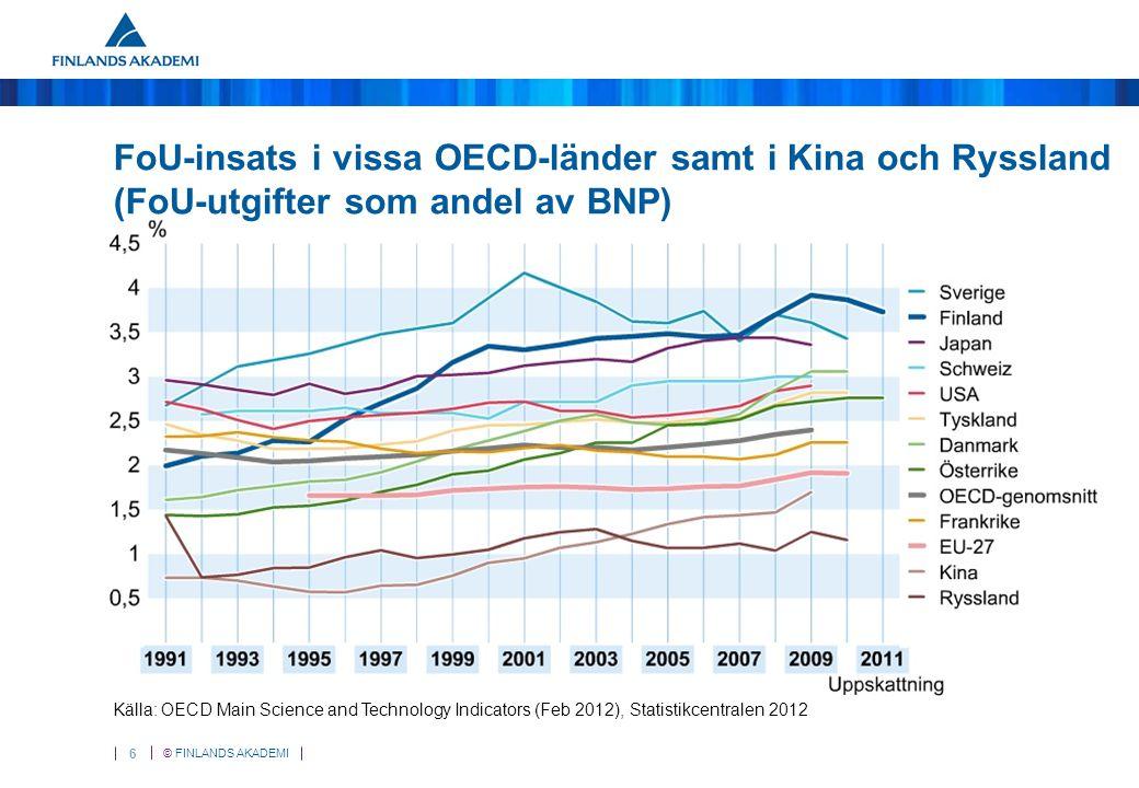 © FINLANDS AKADEMI 6 FoU-insats i vissa OECD-länder samt i Kina och Ryssland (FoU-utgifter som andel av BNP) Källa: OECD Main Science and Technology I