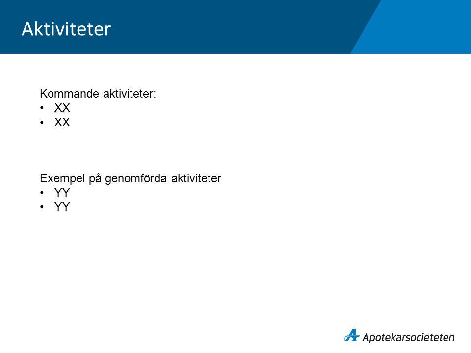 Aktiviteter Kommande aktiviteter: XX Exempel på genomförda aktiviteter YY